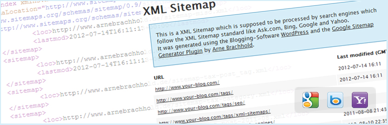 Google XML Sitemaps - popular WordPress plugins