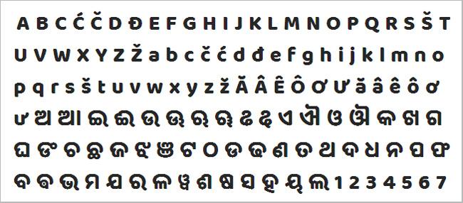 25 Best Google Web Fonts for Designers 2019 - DesignOrbital